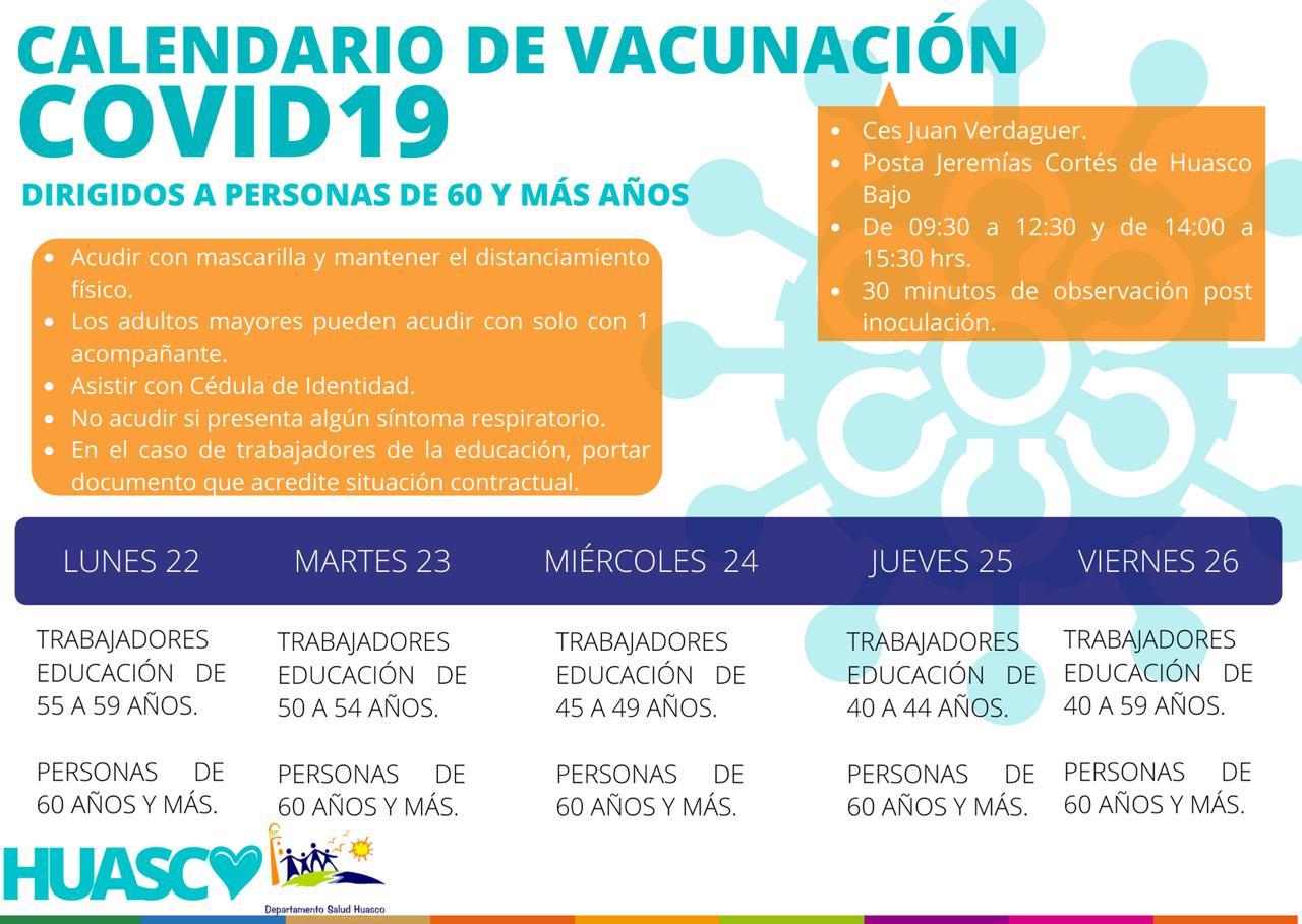 fecha vacunacion